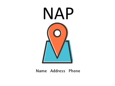 Never Lose a Customer Because of Different NAP Information